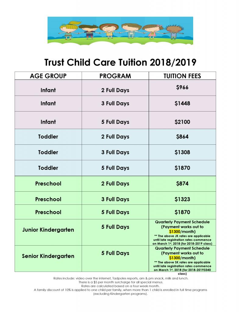 Trust Child Care Rates 2017